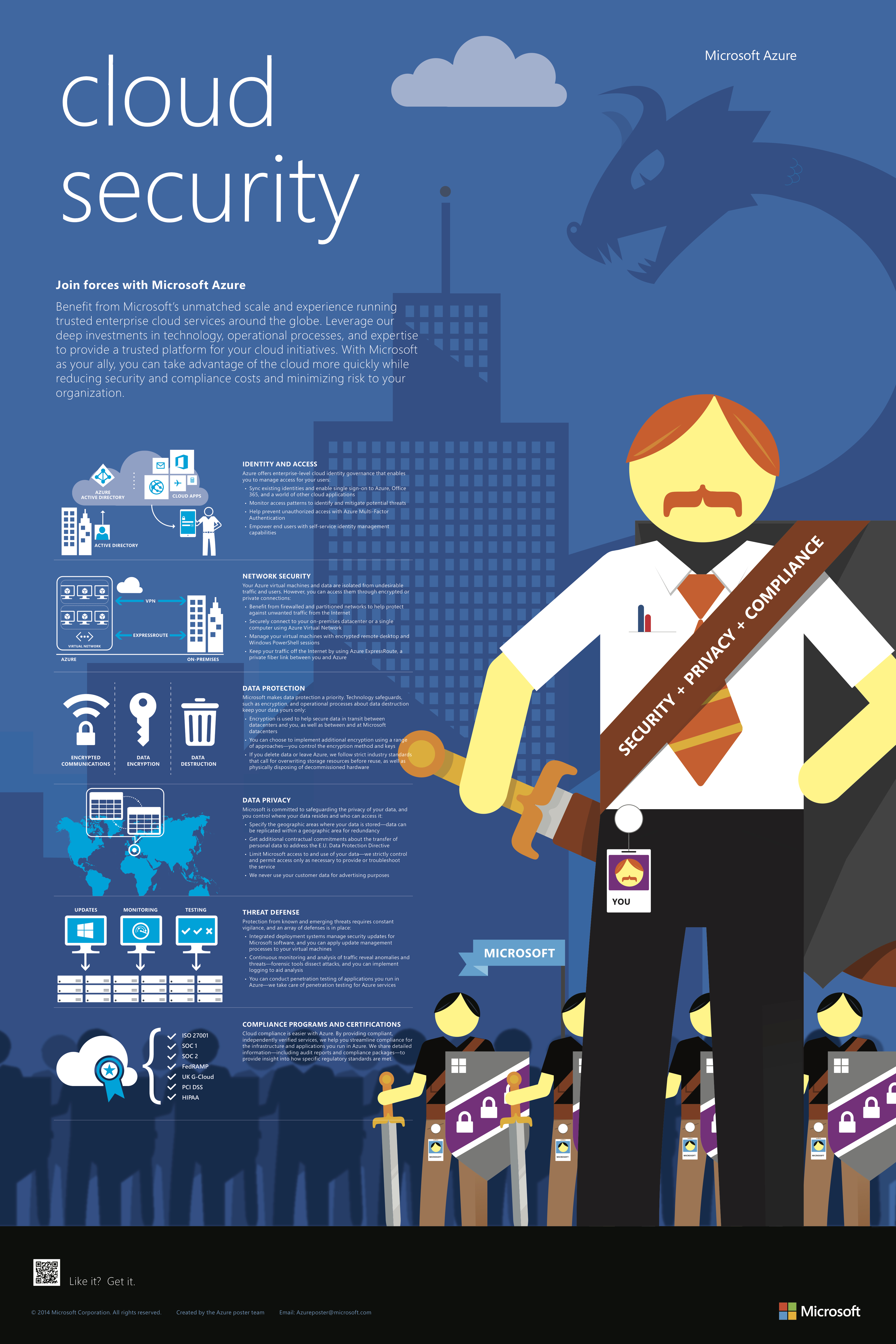 Azure Security Infographic 2014_SEC
